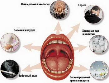 Колит в горле как иголкой: причины боли и что следует